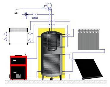 Схема підключення акумулюючого бака, фото