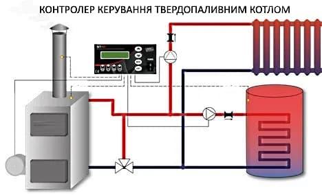 Контролер для твердопаливного котла схема.