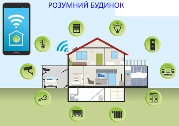 розумний будинок, фото