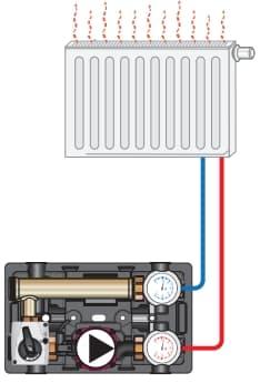 Циркуляційний насос для радіаторного опалення.